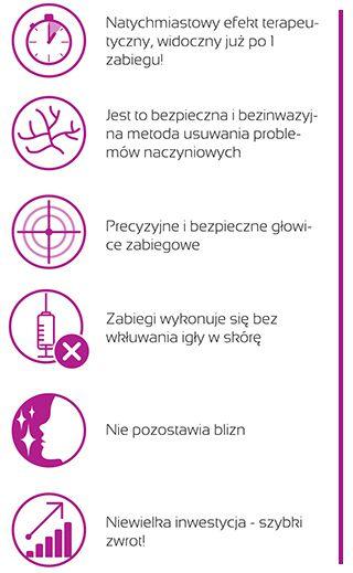 VeinMaster - inforgrafiki