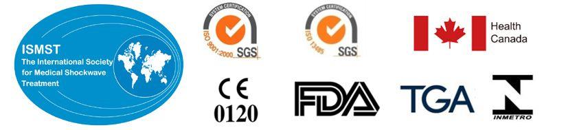 Acoustic PRO - certificates