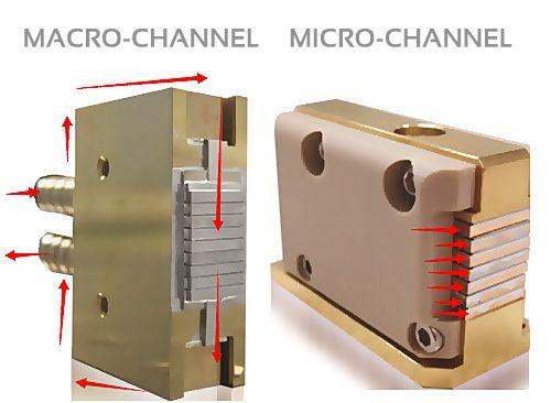 Różnice pomiędzy technologią micro i macro-channel